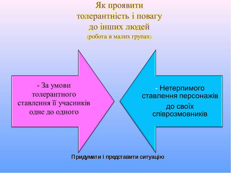 Як проявити толерантність і повагу до інших людей (робота в малих групах)
