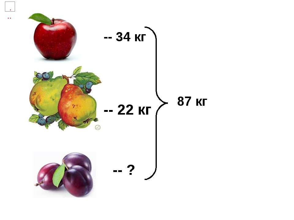 -- 34 кг -- 22 кг -- ? 87 кг