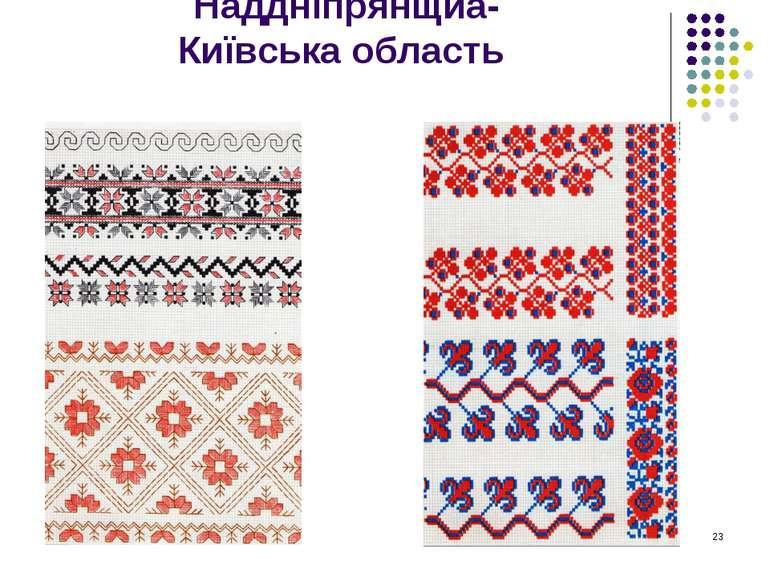 Наддніпрянщиа- Київська область *