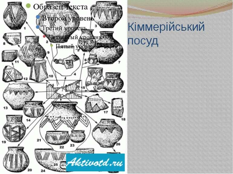 Кіммерійський посуд