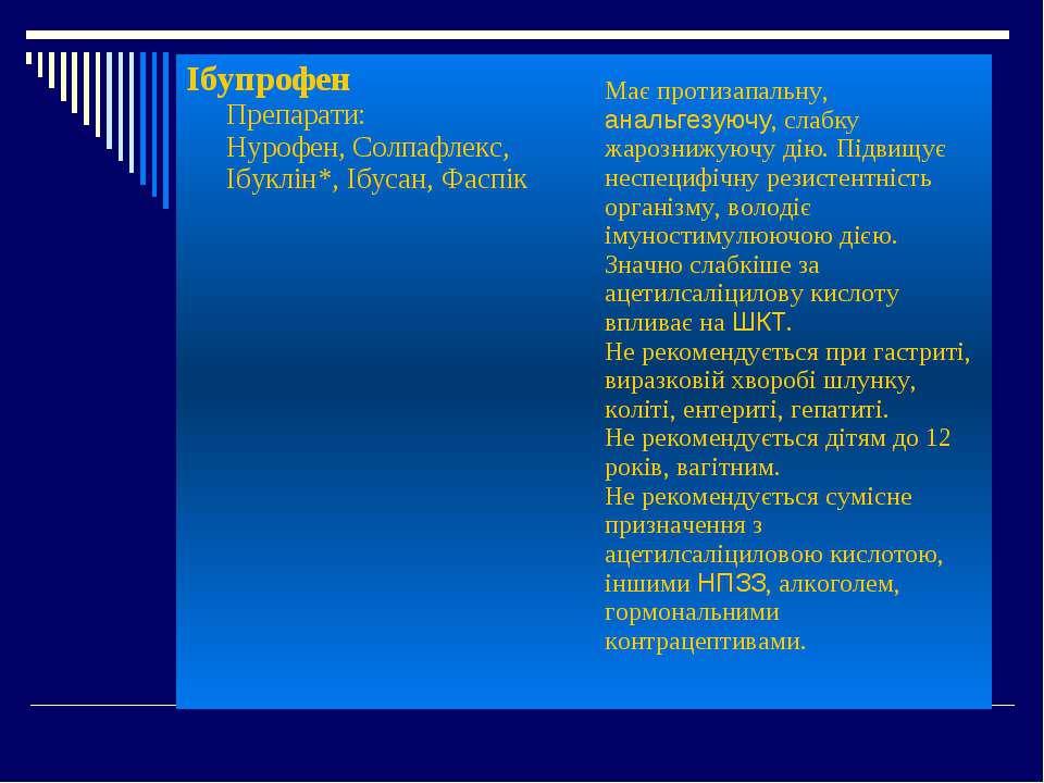 Ібупрофен