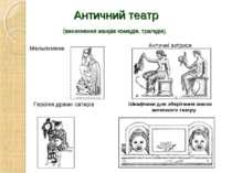 Античний театр (виникнення жанрів комедія, трагедія) Мельпомена Античні актри...