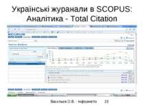 Українські журанали в SCOPUS: Аналітика - Total Citation