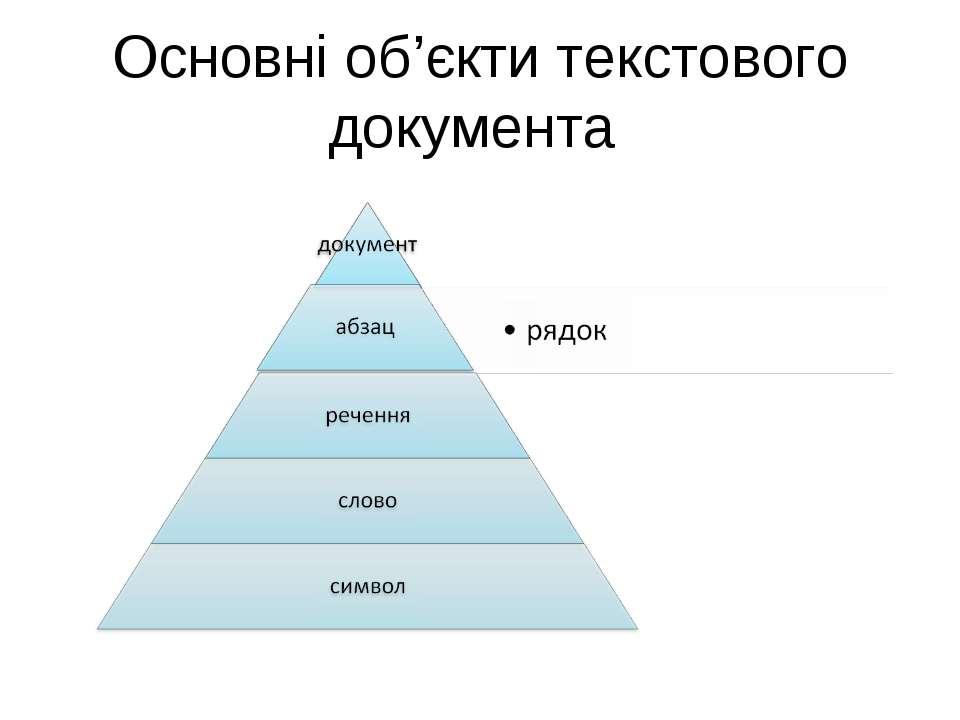 Основні об'єкти текстового документа