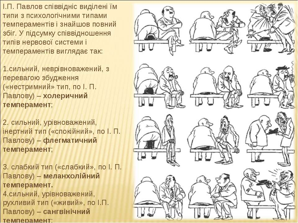 І.П. Павлов співвідніс виділені їм типи з психологічними типами темпераментів...
