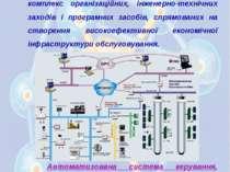 Системи автоматизації та керування будівлями Система керування будівлею являє...
