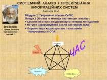 СИСТЕМНИЙ АНАЛІЗ І ПРОЕКТУВАННЯ ІНФОРМАЦІЙНИХ СИСТЕМ Антонов В.М. Модуль 1 Те...