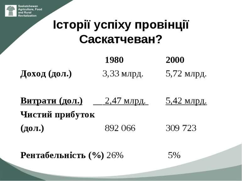 Історії успіху провінції Саскатчеван? 1980 2000 Доход (дол.) 3,33 млрд. 5,72 ...