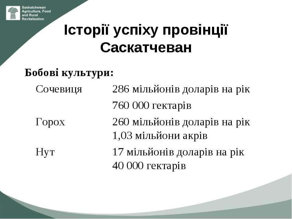 Історії успіху провінції Саскатчеван Бобові культури: Сочевиця 286 мільйонів ...