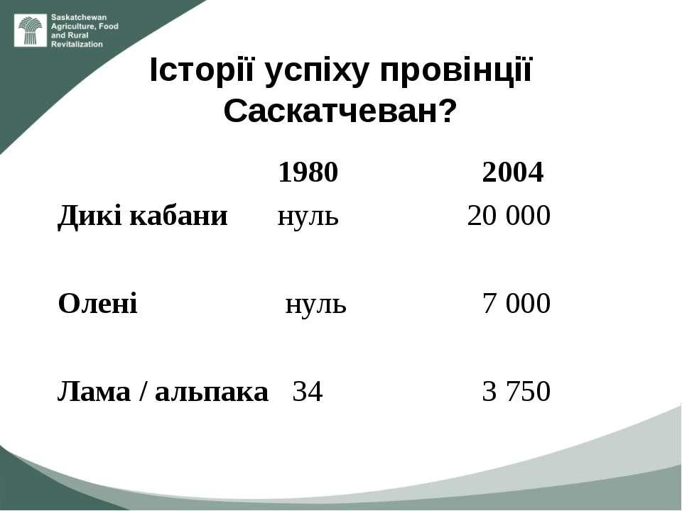 Історії успіху провінції Саскатчеван? 1980 2004 Дикі кабани нуль 20 000 Олені...