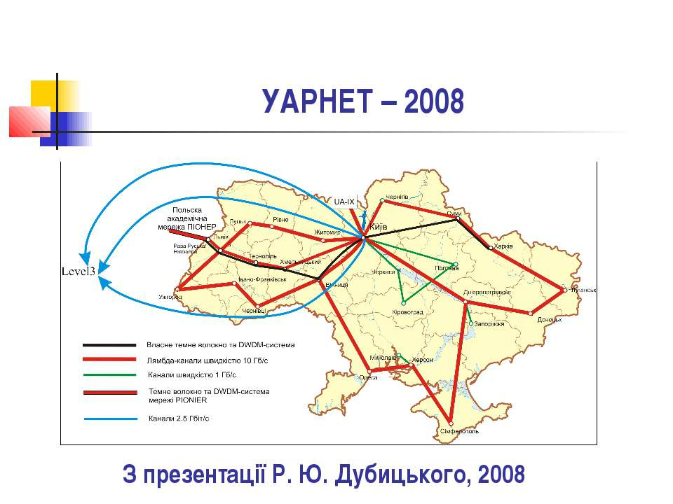 УАРНЕТ – 2008 З презентації Р. Ю. Дубицького, 2008