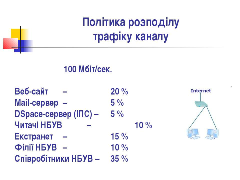 Політика розподілу трафіку каналу 100 Mбіт/сек. Веб-сайт – 20 % Mail-сервер –...