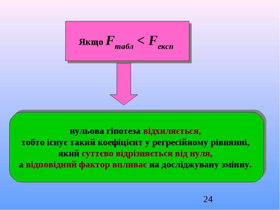 Якщо Fтабл < Fексп нульова гіпотеза відхиляється, тобто існує такий коефіцієн...
