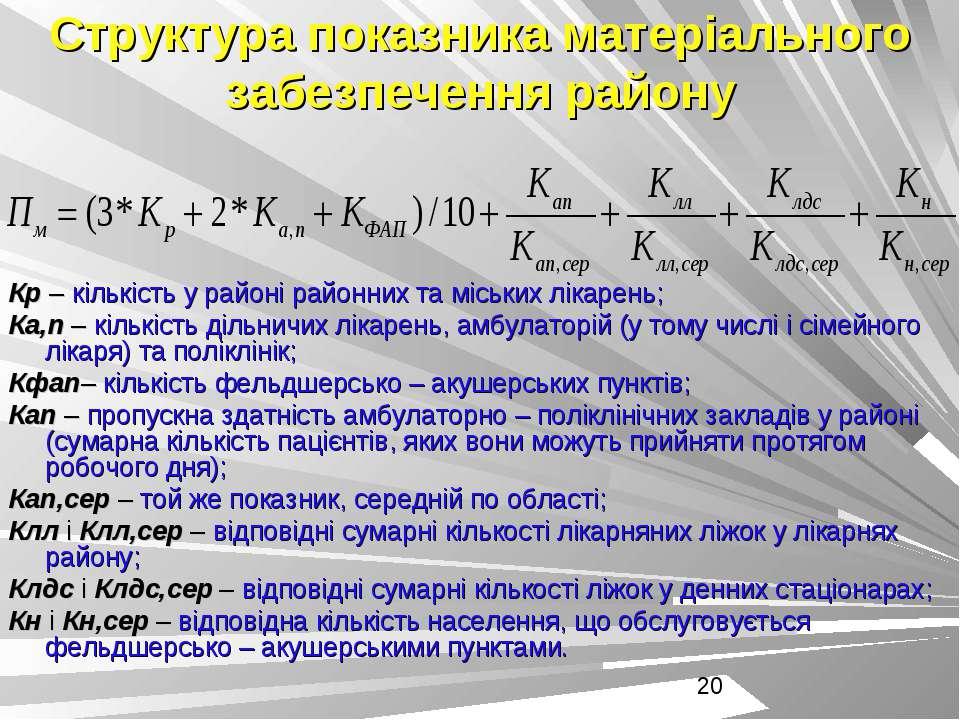 Структура показника матеріального забезпечення району Кр – кількість у районі...