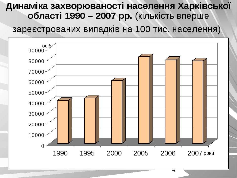 Динаміка захворюваності населення Харківської області 1990 – 2007 рр. (кількі...
