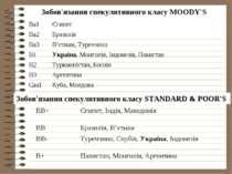 Зобов'язання спекулятивного класу MOODY'S Зобов'язання спекулятивного класу S...
