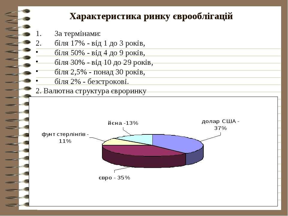 Характеристика ринку єврооблігацій За термінами: біля 17% - від 1 до 3 років,...