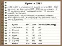 Проекти ЄБРР З 1992 по 2004 р. загальна вартість проектів за участю ЄБРР – 3 ...