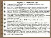Україна та Паризький клуб Програма МВФ про структурну перебудову економіки бу...