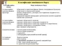 Класифікація зовнішнього боргу