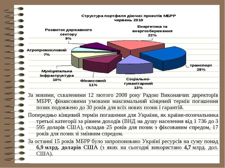 За новими, схваленими 12 лютого 2008 року Радою Виконавчих директорів МБРР, ф...