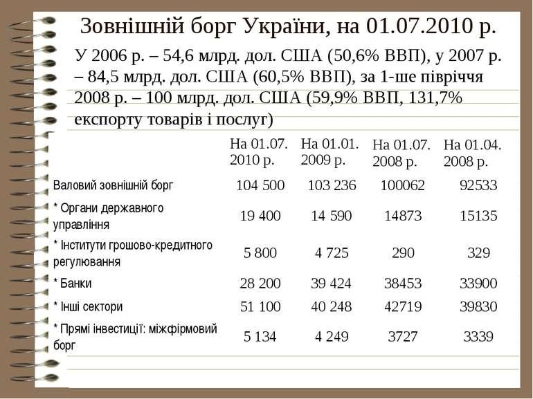 Зовнішній борг України, на 01.07.2010 р. У 2006 р. – 54,6 млрд. дол. США (50,...
