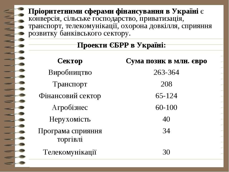 Пріоритетними сферами фінансування в Україні є конверсія, сільське господарст...