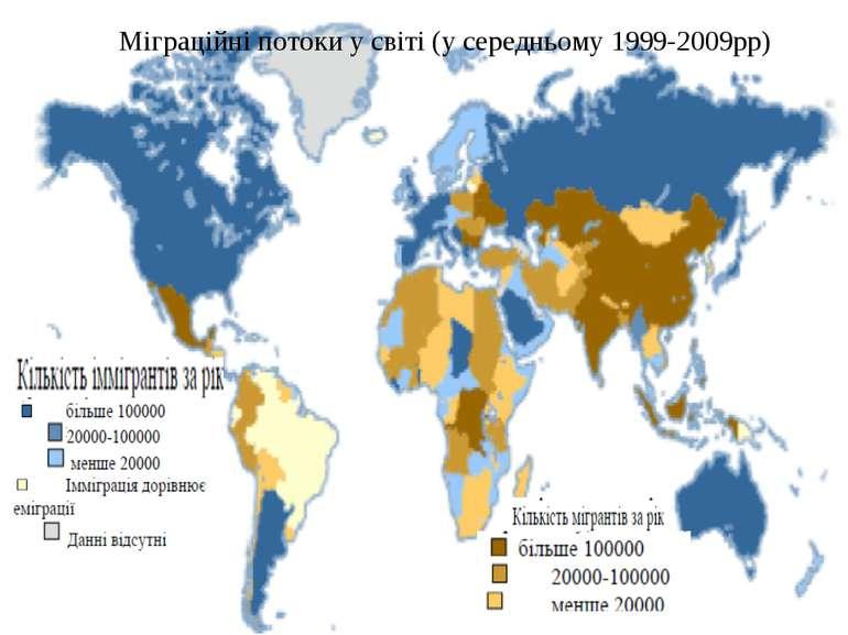 Міграційні потоки у світі (у середньому 1999-2009рр)