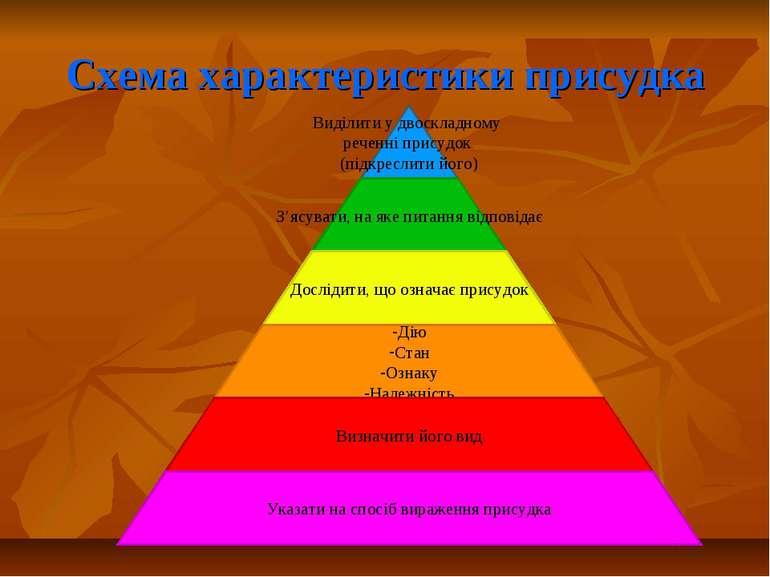 Схема характеристики присудка