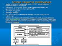 Базова апаратна конфігурація пам'ять (запам'ятовувальний пристрій, ЗУ), що ск...