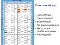 Генетичний код Триплетний Універсальний Вироджений Не перекривається Не місти...