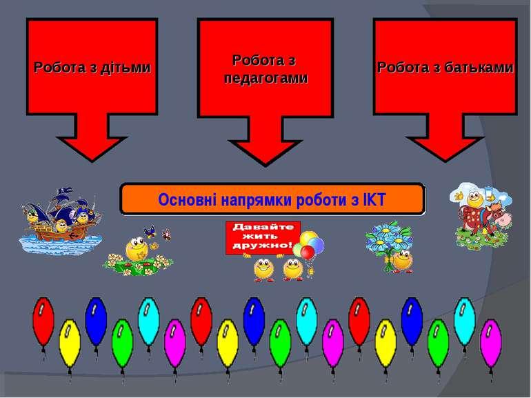 Основні напрямки роботи з ІКТ Робота з педагогами Робота з батьками Робота з ...