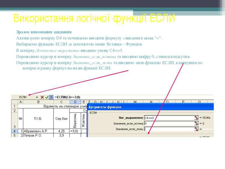Використання логічної функції ЕСЛИ Зразок виконання завдання Активізуємо комі...