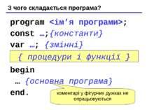 З чого складається програма? program ; const …;{константи} var …; {змінні} be...
