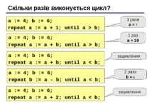 Скільки разів виконується цикл? a := 4; b := 6; repeat a := a + 1; until a > ...