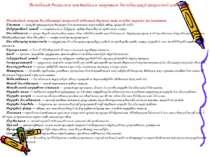 Понятійний апарат дослідницької технології навчання включає такі головні терм...