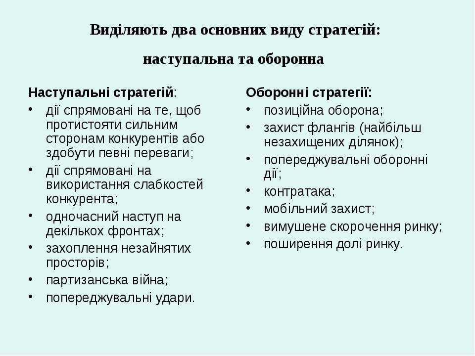 Виділяють два основних виду стратегій: наступальна та оборонна Наступальні ст...