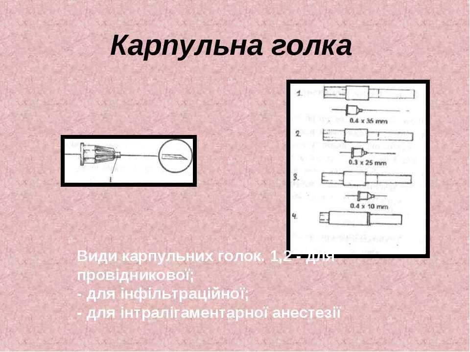 Карпульна голка Види карпульних голок. 1,2 - для провідникової; - для інфільт...