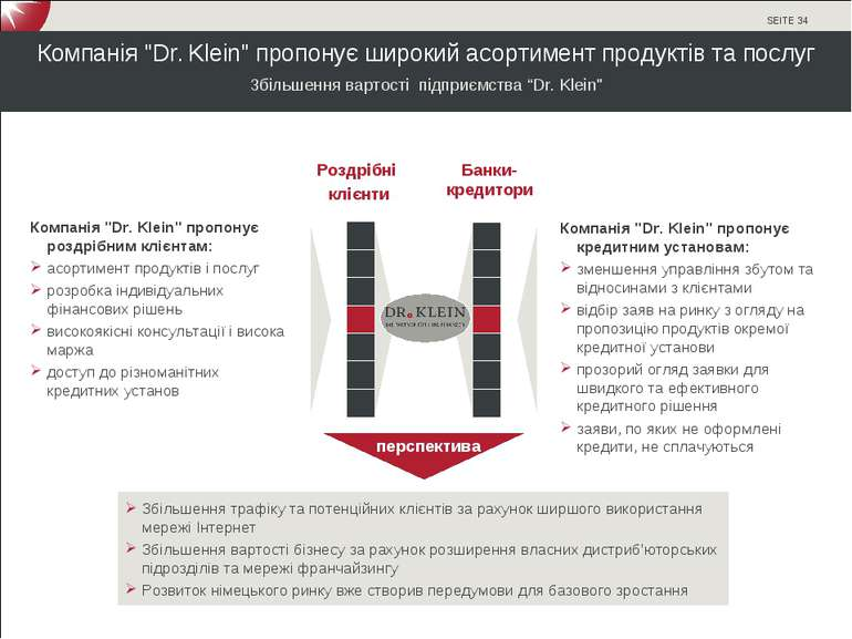 """Компанія """"Dr. Klein"""" пропонує широкий асортимент продуктів та послуг Збільшен..."""