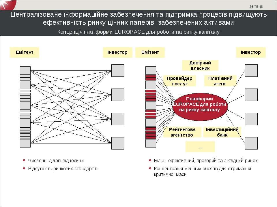 Централізоване інформаційне забезпечення та підтримка процесів підвищують ефе...
