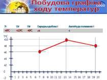 TºC +10 +8 +6 +4 +2 0 -2 1 2 3 4 5 6 7 8 9 10 11 12 13 14 15 16 17 18 19 20 7...