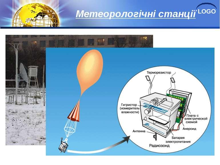 Метеорологічні станції LOGO