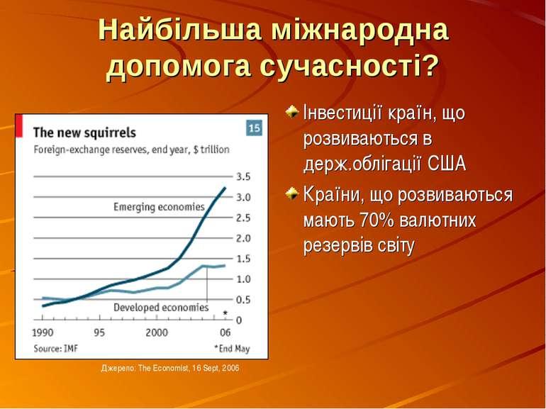 Найбільша міжнародна допомога сучасності? Інвестиції країн, що розвиваються в...