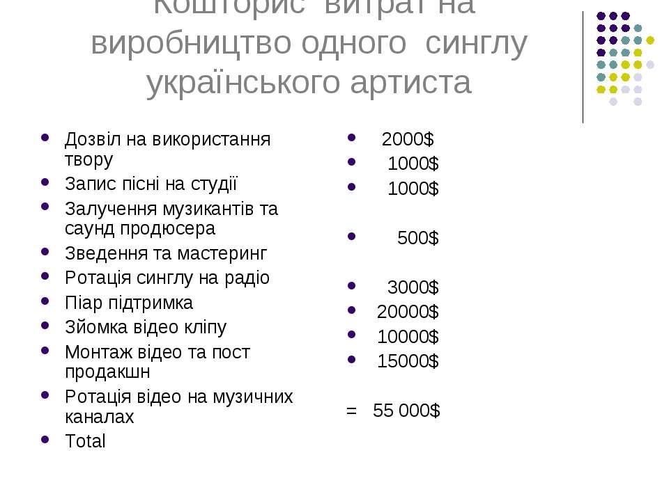Кошторис витрат на виробництво одного синглу українського артиста Дозвіл на в...