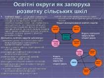 Освітні округи як запорука розвитку сільських шкіл Освітній округ – об'єднанн...