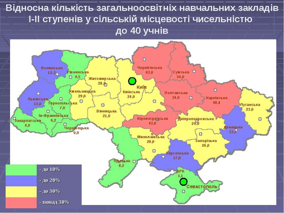 Відносна кількість загальноосвітніх навчальних закладів І-ІІ ступенів у сільс...