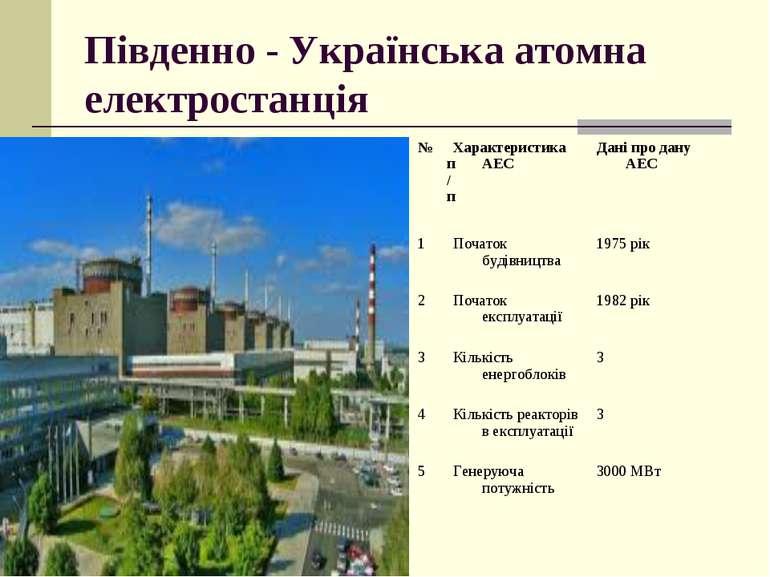 Південно - Українська атомна електростанція