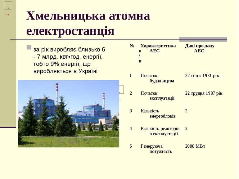 Хмельницька атомна електростанція за рік виробляє близько 6 - 7 млрд. квт•год...