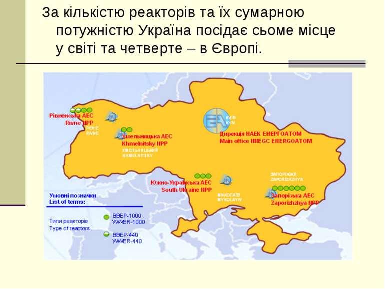 За кількістю реакторів та їх сумарною потужністю Україна посідає сьоме місце ...
