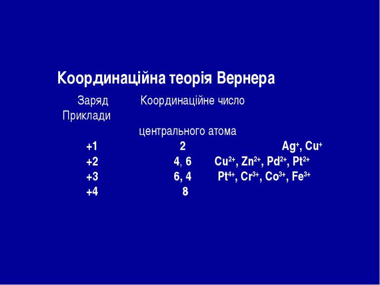 Заряд Координаційне число Приклади центрального атома +1 2 Ag+, Cu+ +2 4, 6 C...